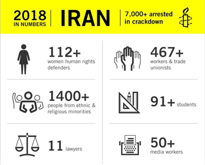 AI-Zahlen-Iran-400