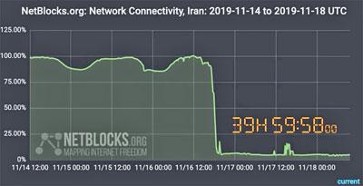 netblocks_org-400